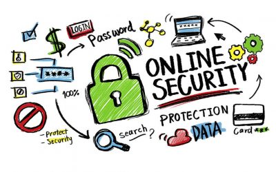 Har du digital hængelås på din virksomhed?